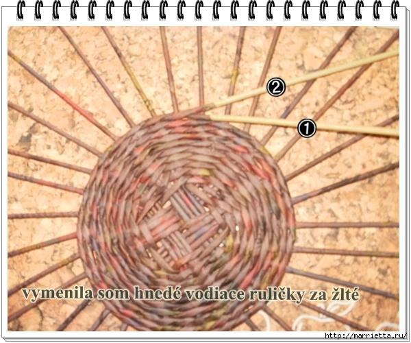 корзинка из газетных трубочек (23) (600x500, 202Kb)
