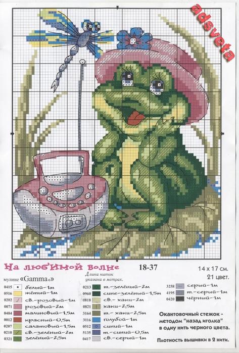 Лягушки схема вышивки 21