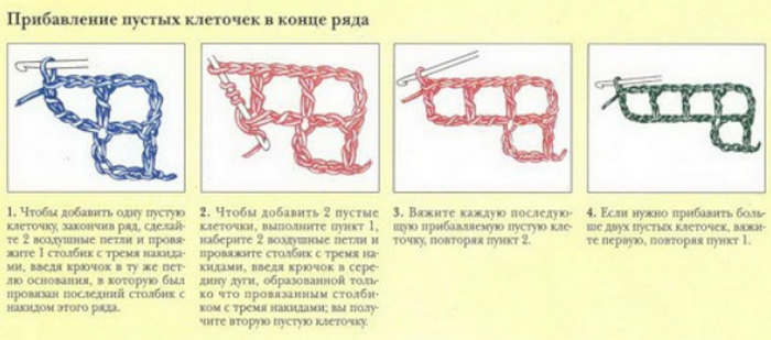 Крючок вязание филейный ряд