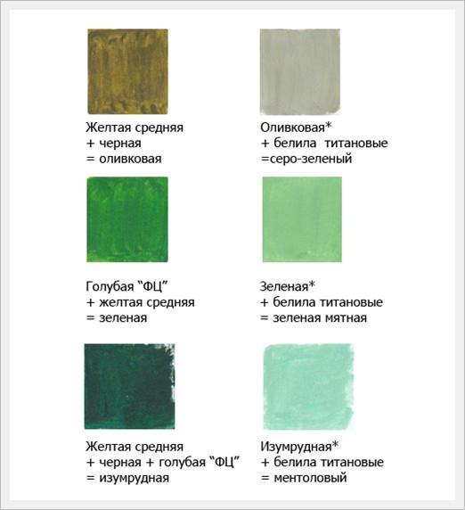 Как сделать серый цвет маслом