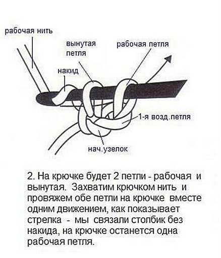 2 шнур (438x512, 47Kb)