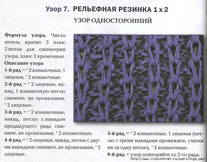 Схема вязания македонской резинки спицами
