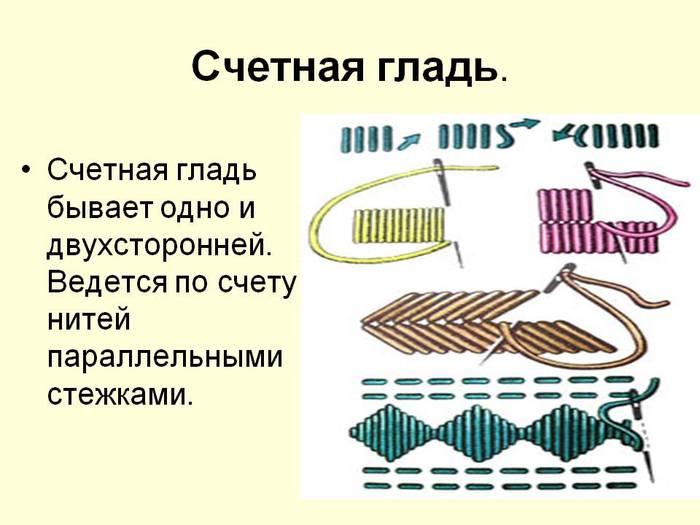 Счетная гладь - Картинка 7467/38