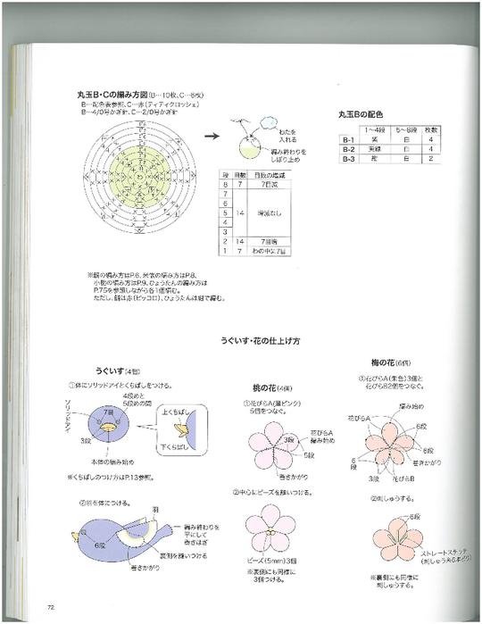 p.72 (540x700, 166Kb)