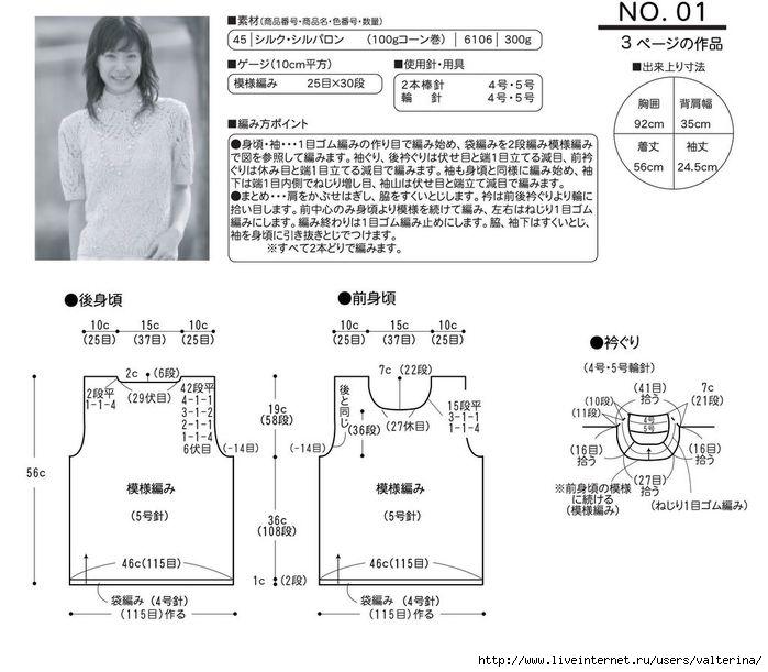Узоры вязания для ажурной кофточки как связать