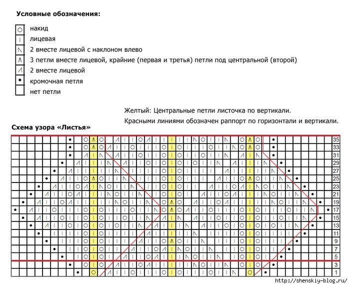 4121583_listia_sh (700x572, 284Kb)