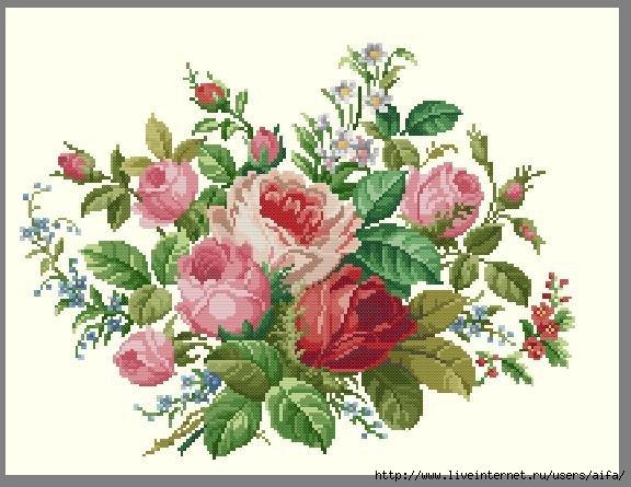 Розы букет вышивка крестом
