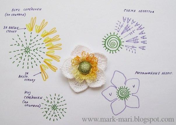 Как вязать цветы крючком мастер класс