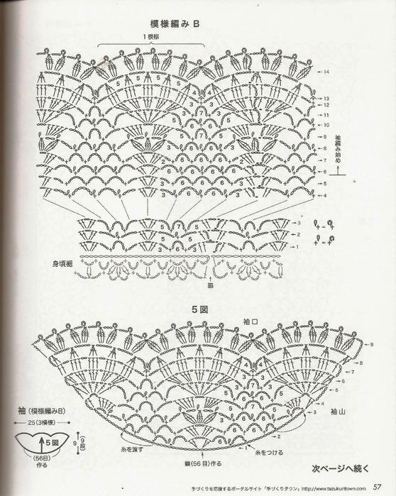 Вязание молодёжного свитера