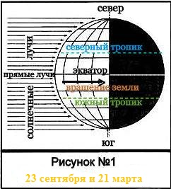 равноденствие 2 (242x267, 31Kb)