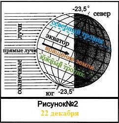 равноденствие 3 (242x250, 34Kb)