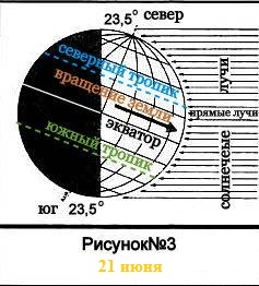 равноденствие 4 (237x262, 30Kb)
