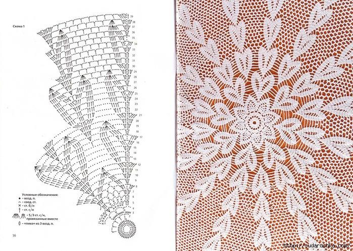 Журнал по вязанию крючком и спицами.  100 вязаных идей для вашего дома: подушки, салфетки, пледы, коврики и многое...