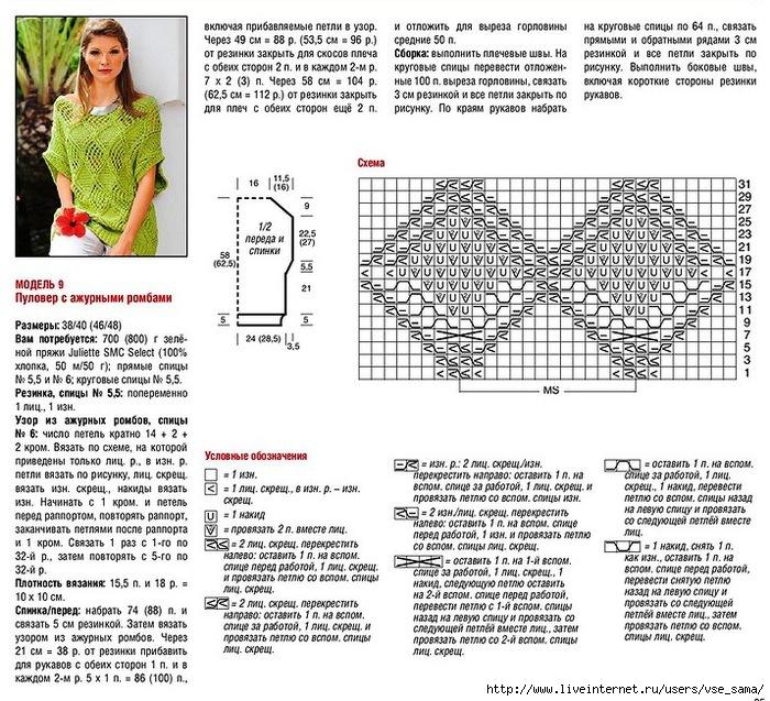 Вязание кофты рисунки описание