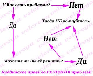 Решение проблем (320x263, 29Kb)