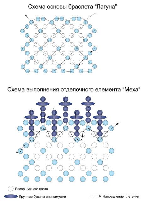 Схема урока Мех (455x640,