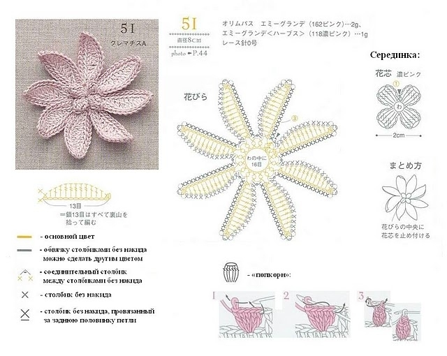 Цветы выпуклые вязанные крючком схема