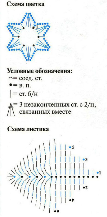 5198157_1296538375_5_0_1 (345x700, 51Kb)