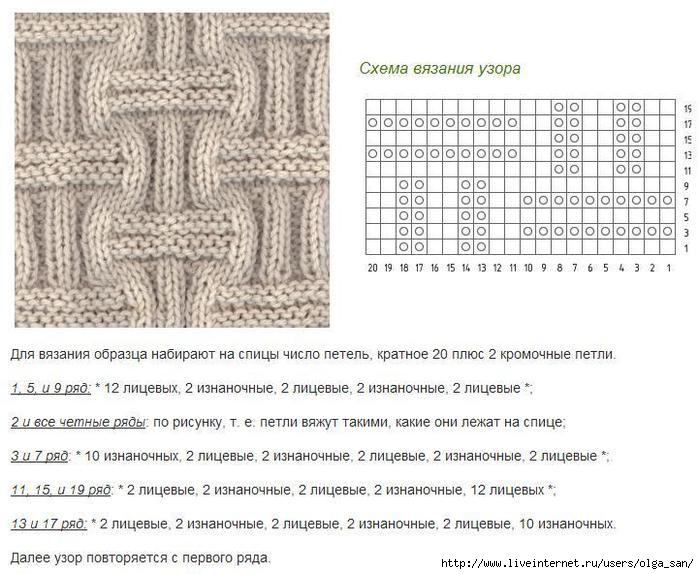 Узор и схема вязания спицами плетенка 15