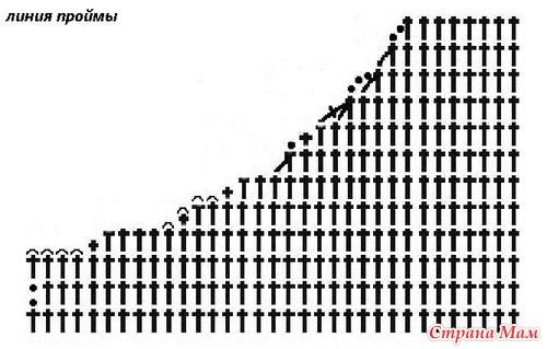 7 (линия проймы) (500x319, 51Kb)