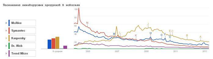 trends001 (700x194, 18Kb)