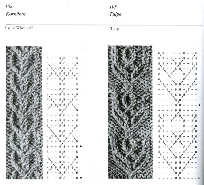 1000+ images about KNITTING ARAN & CABLE & IRISH on Pinterest Cable...