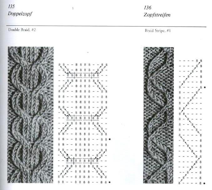 Вязание косы и жгуты спицами схемы и описания 28