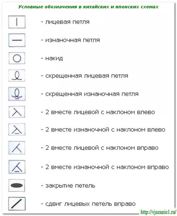 Вязание-разное-схемы и