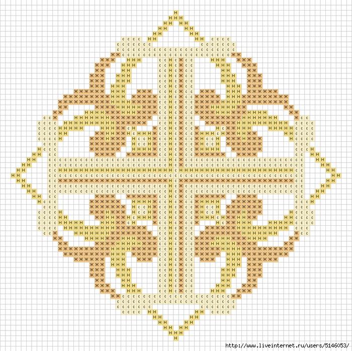 Кресты для вышивки pdf