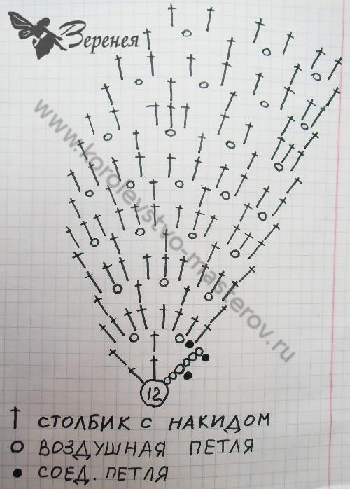 sxemapolos (500x698, 196Kb)