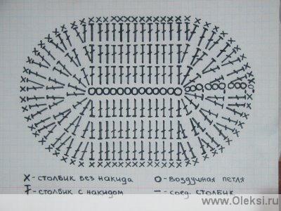 opisanie-pinetok-5 (400x300, 60Kb)