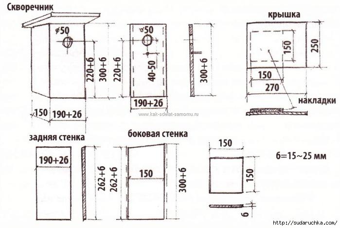 Для постройки вполне подойдут обыкновенные...  Синичник (домик для синиц) своими руками - чертеж и размеры.