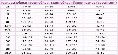 L размер платья это какой русский