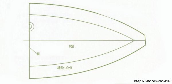 как сшить кошелек косметичку (6) (600x294, 47Kb)