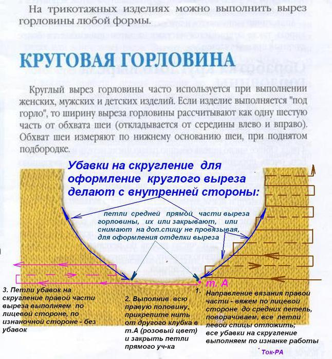 64462584_Poryadok_vuypolneniya_vuyreza_krugloy_gorlovinuy (646x699, 103Kb)