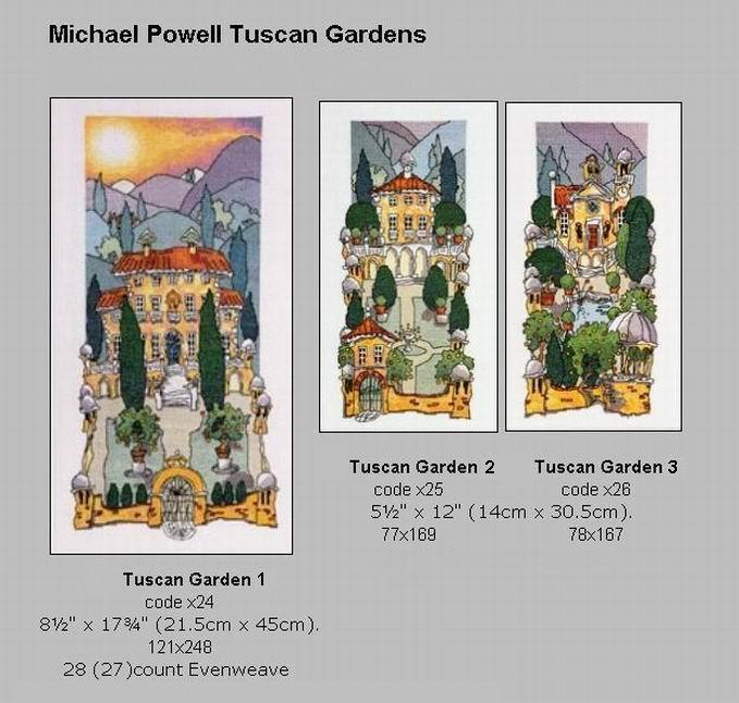 M.Powell TG Tuscan Gardens