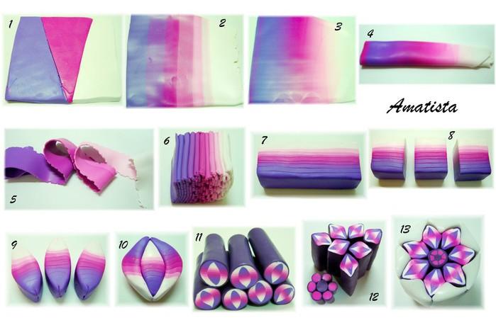 Мастер-класс по цветам из пластика