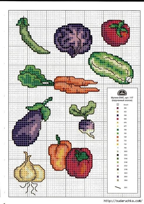 Point de croix grilles russes gratuites maison fleurs et fruits le blog du fil - Grille de broderie gratuite a imprimer ...