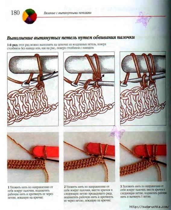 Как вязать длинные петли. Инструкция по вязанию длинных петель