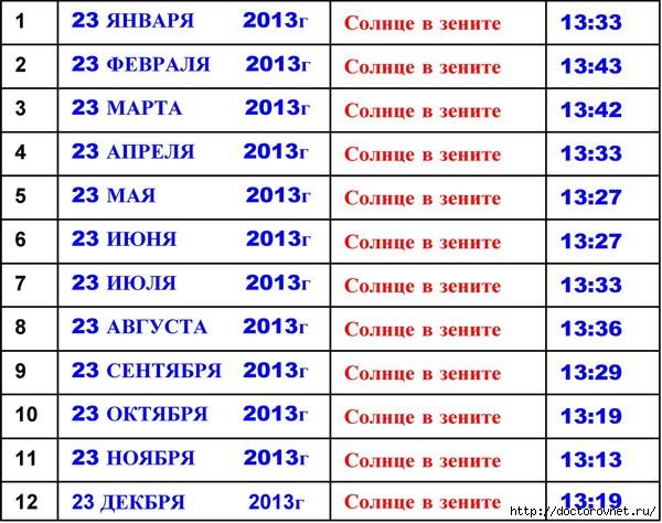 таблица время (600x474, 214Kb)