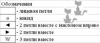 1туника (347x152, 13Kb)