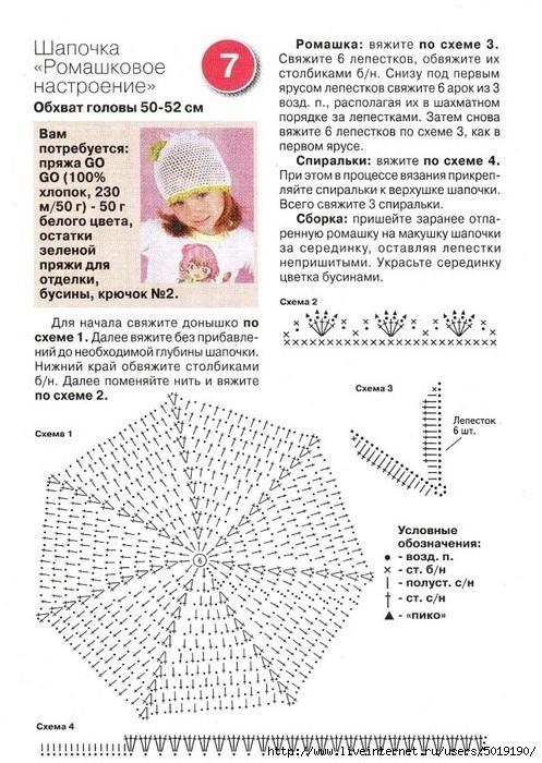 5019190_shapochka_s_koolami_podhodit_setochka (497x700, 252Kb)