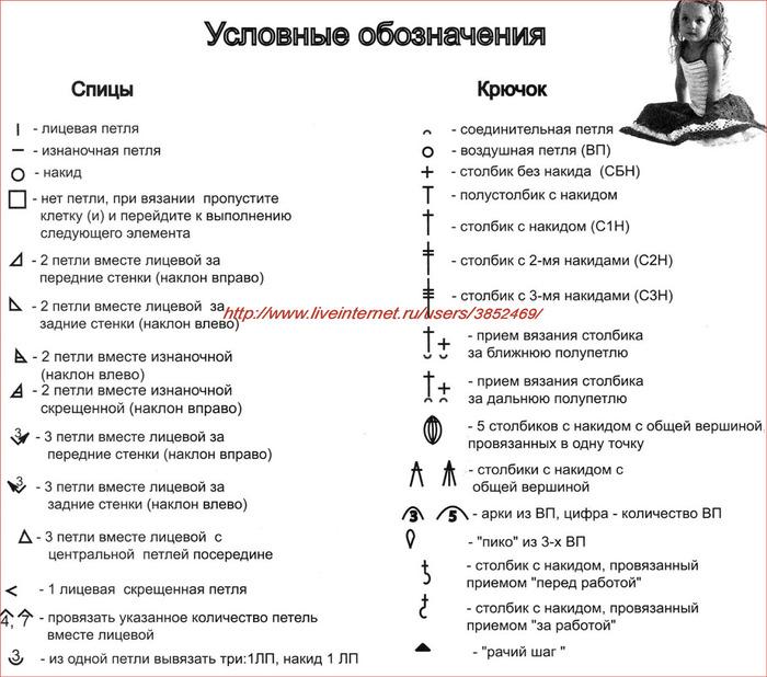 Условное обозначение петель при вязании спицами на схемах