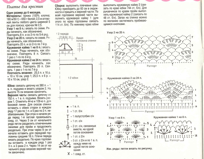 Схема вязания платья для новорожденной девочки 78