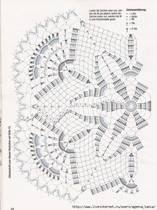 1000  images about crochet doilies diagram on pinterest