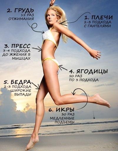 Как подтянуть тело в домашних условиях женщине