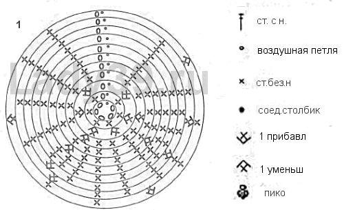 riba (500x305, 39Kb)