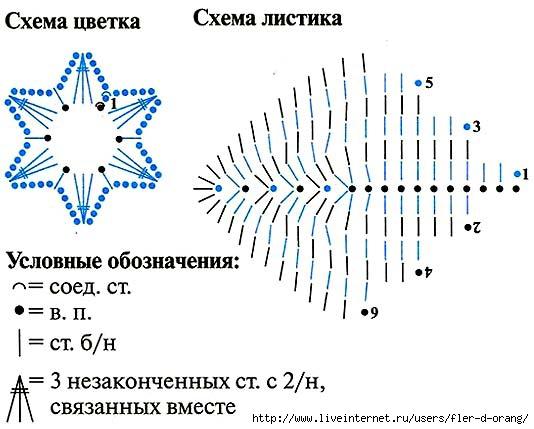 3-11 (534x429, 111Kb)