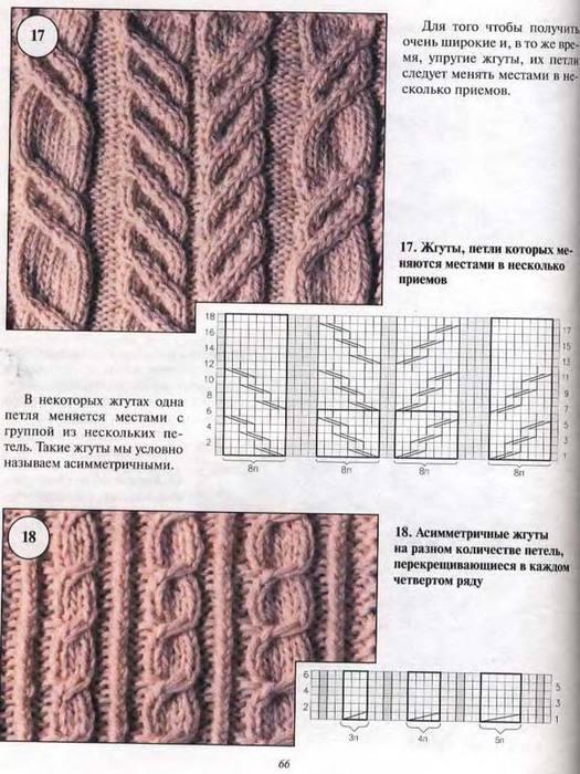 схемы вязания жгутов аранское вязание. схемы вязания жгутов аранское вязание 6.