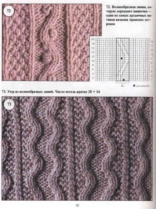 ирландское вязание волны схемы 15. ирландское вязание волны схемы.